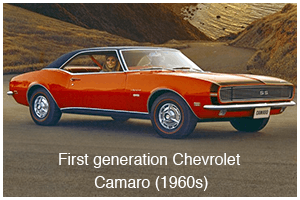 First generation Chevrolet Camaro (1960s)