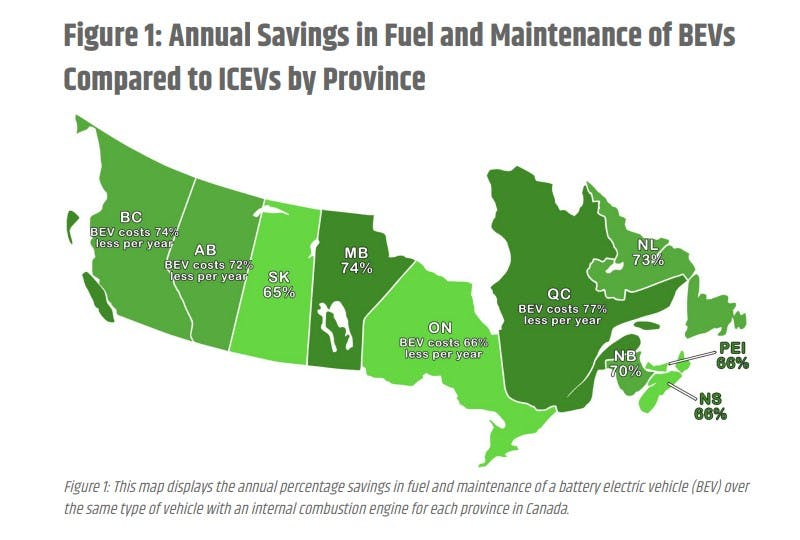 annual-savings-in-fuel-and-maintenance-of-bevs-compared-to-icevs.jpg6